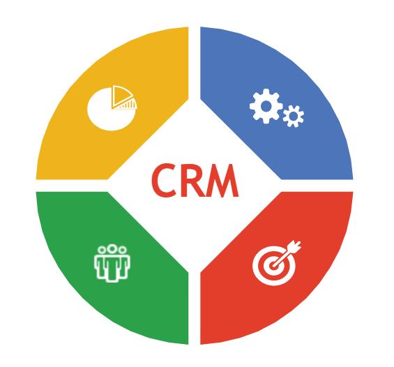 Qu'est ce qu'un logiciel de CRM ? Consulting digital - MOBIX