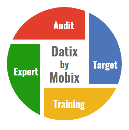 Datix by mobix