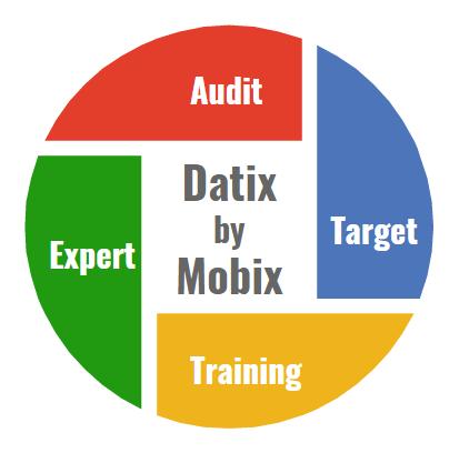 MOBIX analyse, valorise et nettoie vos données. Consulting digital