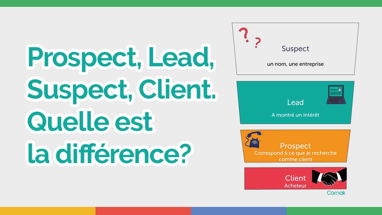 Prospect, Lead, Suspect, Client. Quelle est la différence