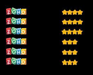 zoho level - MOBIX Isabelle