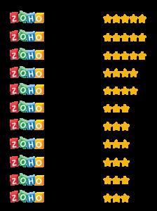 zoho level - MOBIX ramona