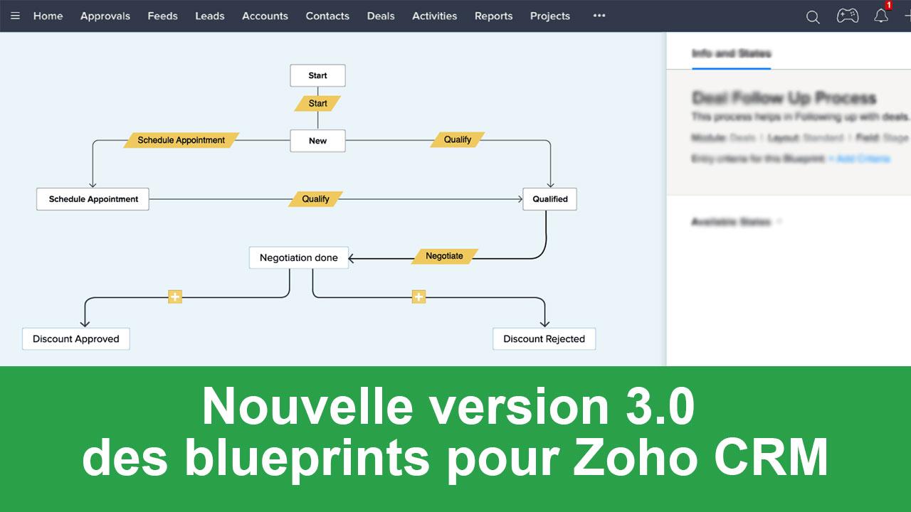 Nouvelle-version-3.0-des-blueprints-pour-Zoho-CRM